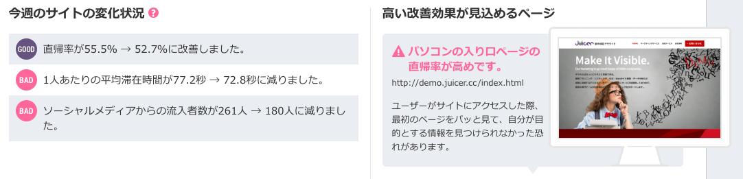 サイトの変化状況