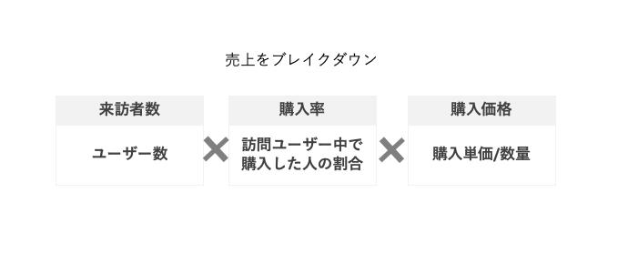 スクリーンショット 2020-06-22 12.48.58