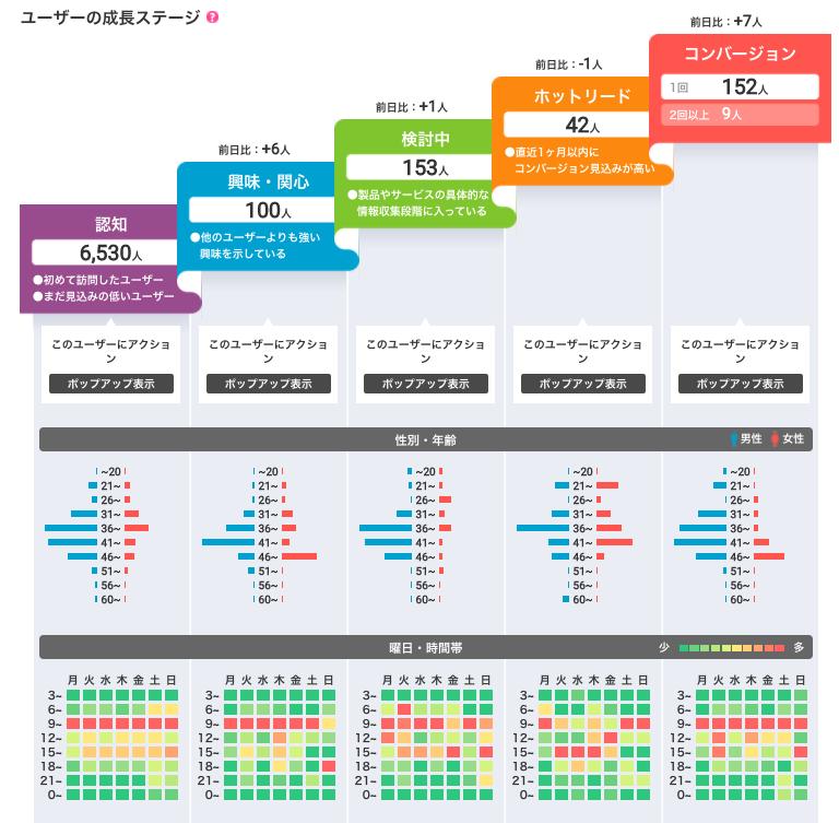 juicerblo0713_stage